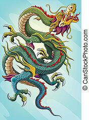 maleri, kinesisk drage
