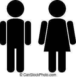 mandlig, kvindelig