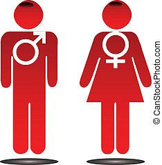 mandlig, kvindelig, tegn