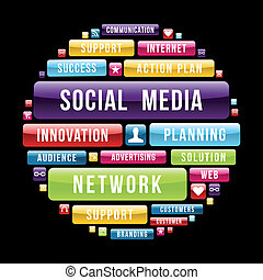 medier, cirkel, begreb, sociale