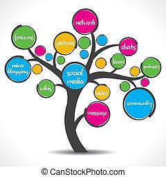 medier, træ, farverig, sociale