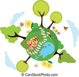 miljø, jord, baggrund