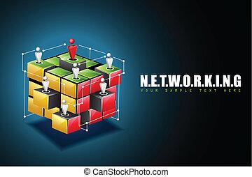 networking, baggrund