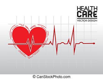 omsorg, sundhed