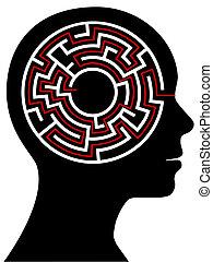 opgave, profil, udkast, hjerne, cirkel maze