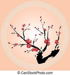 orientalsk, firmanavnet, maleri