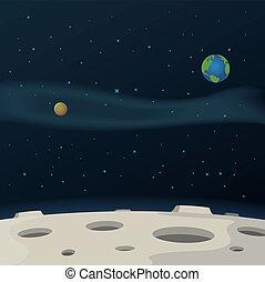 overflade, måne