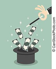 penge, trylleri