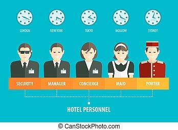 personale, hotel, struktur, infographics