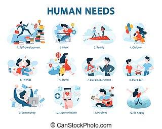 personlig, menneske, self-esteem, set., behøve, udvikling