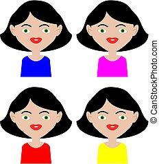 pige, avatar