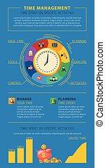 plakat, drikkepengene, infographic, ledelse, tid