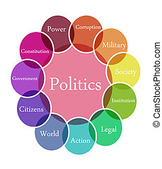 politik, illustration