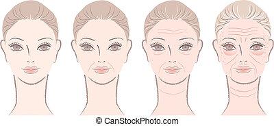 proces, ældrende, smuk kvinde