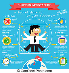 sæt, firma, infographics