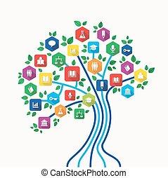 sæt, iconerne, træ, begreb, e-learning, teknologi undervisning