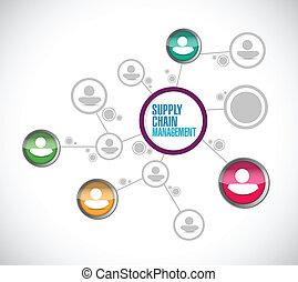 sammenhænge, ledelse, netværk, kæde, forråd