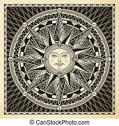 sol, kompas
