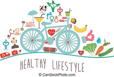 sund lifestyle, baggrund