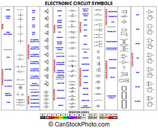 symboler, elektronisk strømkreds