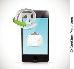 telefon, begreb, email, os, kontakt