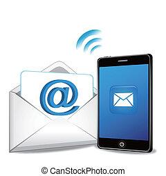telefon, email, raffineret, sende