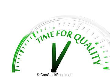 tid, kvalitet