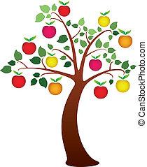 træ, æble
