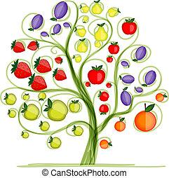 træ frugt, konstruktion, din