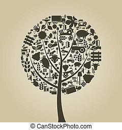 træ, landbrug
