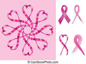 understøttelse, bånd, bryst kræft