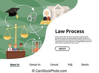 væv lov, gårdsplads, courthouse, landgangen, folk, retfærdighed, juridiske, karakter, lovlig, vektor, illustration, baggrund, fængsel, dommer, bagtæppe, forbryder, bedømmelse, side, web-page