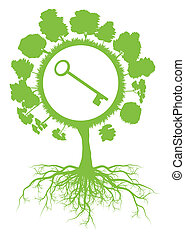 vektor, begreb, baggrund, plakat, klode, træ, økologi, nøgle, verden, røder
