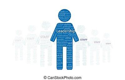vektor, begreb, ledelse