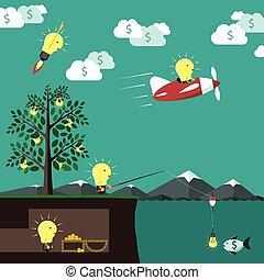 verden, ideer