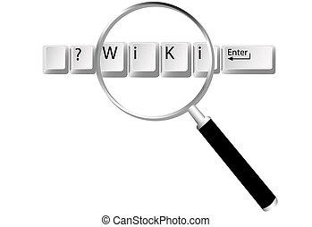 wiki, information, nøgler, forstørrelses glas, grundlæg