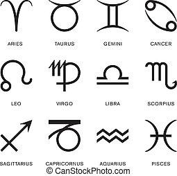 zodiac underskriver